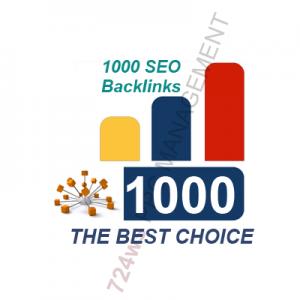 Buy PBN Backlinks