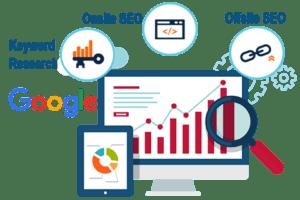 search engine optimisation Hampshire
